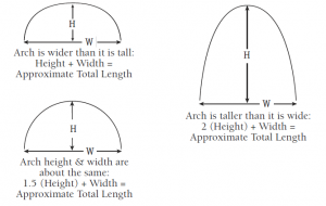 Balloon Arch Formulas
